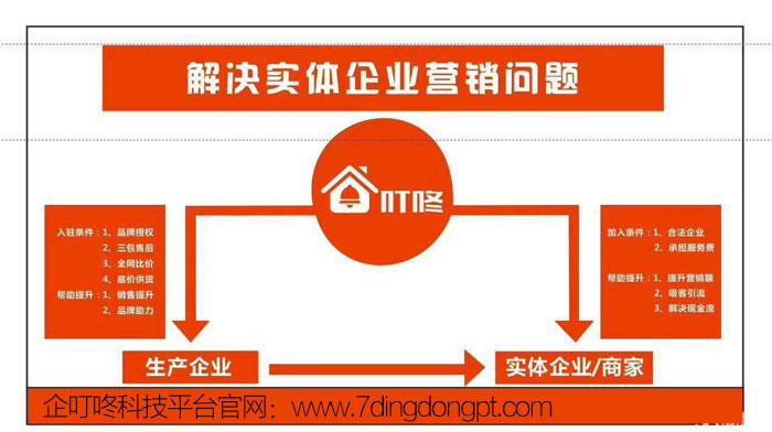 企叮咚科技平台官网
