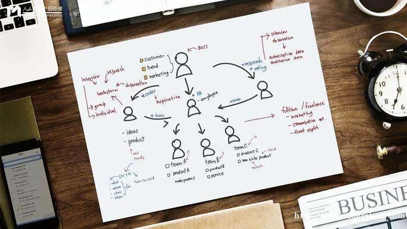 【企叮咚科技平台营销策略】企业如何成功地策划一场裂变营销活动?
